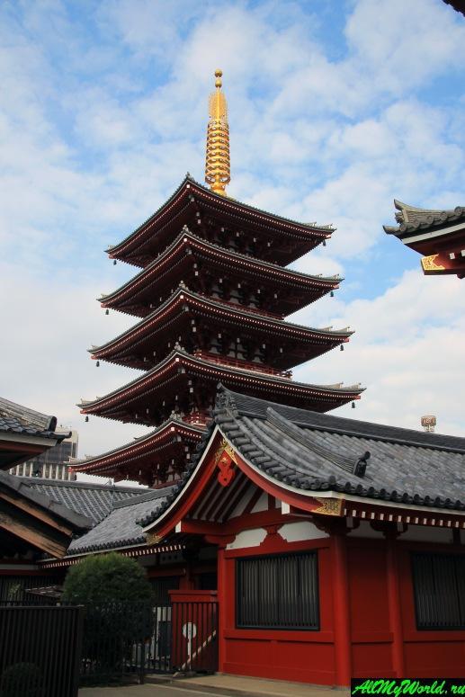 Достопримечательности Токио: храм Сэнсо-дзи