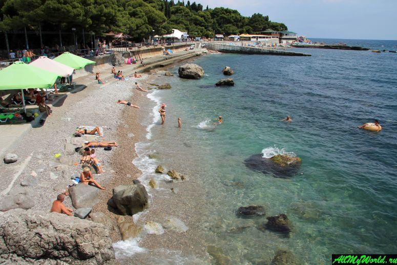 Крым, Центральный (Пансионатский) пляж Фороса