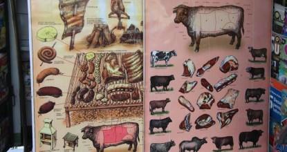 Мясо по-аргентински: «справочник инвестора» или технология «объедания» аргентинских мясных ресторанов-parillas